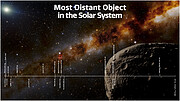 Distances of Objects in Our Solar System