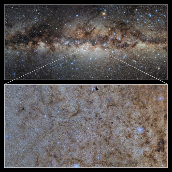 Close up on the Milky Way's Bulge